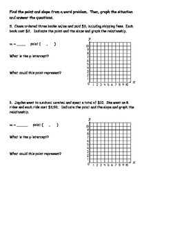 Graphing Lines Point-Slope Form NOTES