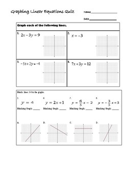 Graphing Lines Quiz