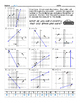 Graphing Lines Riddle Worksheet