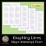 Graphing Lines: Slope-Intercept Form