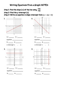 Graphing Lines Slope-Intercept Form NOTES