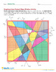Graphing Lines Stained Glass Window Activity (Algebra 1)