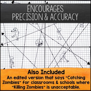 Graphing Lines & Zombies ~ Point Slope Form by Amazing Mathematics
