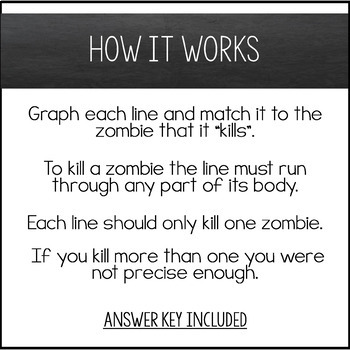 Graphing Lines & Zombies ~ Point Slope Form