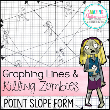 Graphing Lines Zombies Point Slope Form By Amazing Mathematics