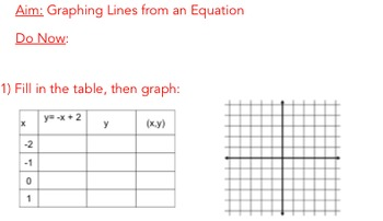 Graphing Lines from an Equation