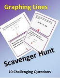 Graphing Lines in Slope-Intercept Form Scavenger Hunt Activity - Challenging