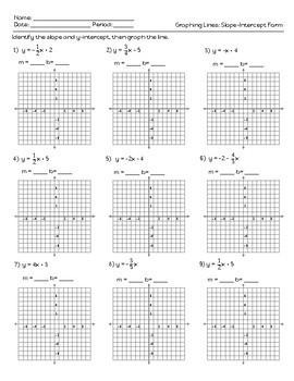 Graphing Lines Worksheet Bundle