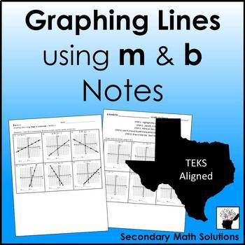 Graphing Lines using m & b NOTES