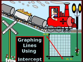 Graphing Lines using the Intercepts