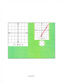 Graphing Lines using y=mx +b for the Smartboard