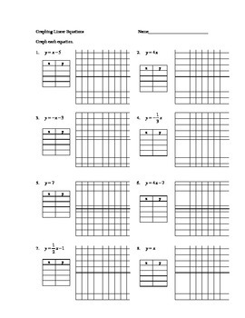 Graphing Lines/Linear Equations/Solving for Y (Math/Pre-Algebra/Algebra)