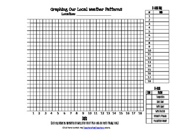 Graphing Local Weather Data