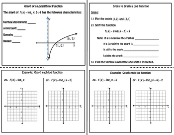 Graphing Log Functions Math Foldable