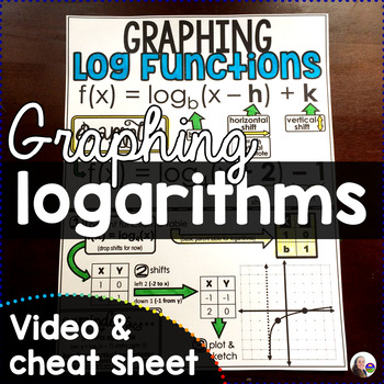 Graphing Logarithmic Functions Cheat Sheet By Scaffolded