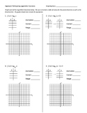 Graphing Logarithmic Functions Worksheet + Answer Key