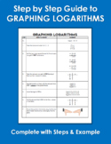 Graphing Logarithms Step by Step