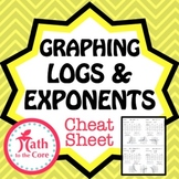 Graphing Logs and Exponents