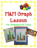 Graphing M&Ms - Fun Graphing Activity and Worksheet to Analyze Data