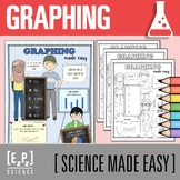 Graphing Made Easy- Student Notes and Powerpoint