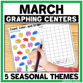 Graphing Activities for March