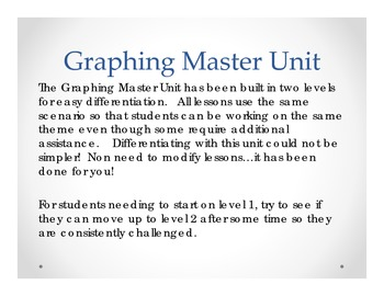 Graphing Master Unit with Differentiation