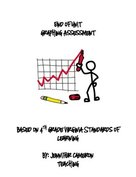 Graphing Mastery Assessment