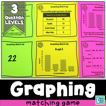Graphing Matching Game