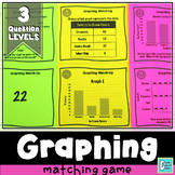 Graphing Matching Activity Game