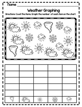 Graphing Math for First Grade