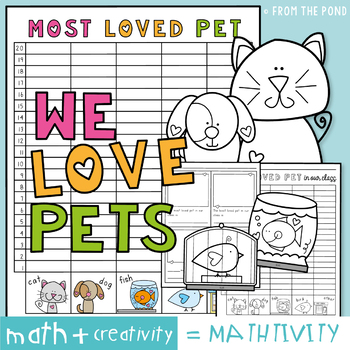 Graphing Mathtivity - Most Loved Pet
