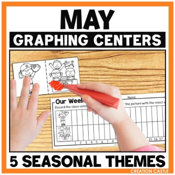Graphing Activities for May