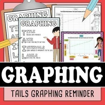 Graphing Mini Bundle