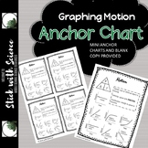 Graphing Motion Anchor Chart