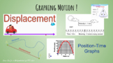 Graphing Motion - Position Time Graphs - Editable Interact