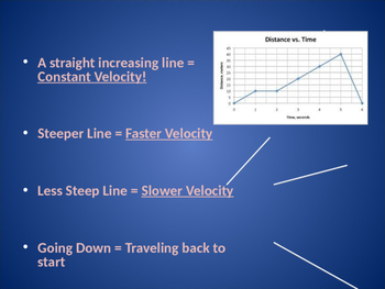 Graphing Motion Powerpoint