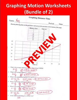 Graphing Motion Worksheets (Bundle of 2)