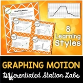 Motion Graphing Student-Led Station Lab - Distance Learning