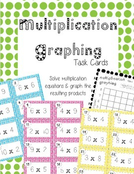 Graphing Multiplication Products Task Cards