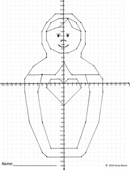 Graphing Mystery Picture 4 quadrants-Russian Nesting Doll