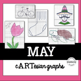 Graphing Activity - MAY