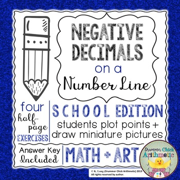 Graphing Negative Decimals on a Number Line