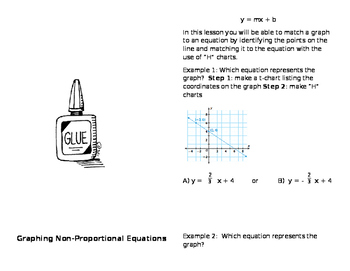 Graphing Non-Proportional Equations