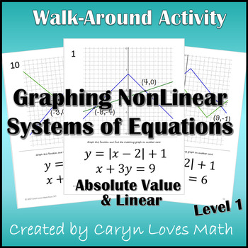 Graphing Nonlinear Systems of Equations~Linear~Absolute Value