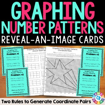 Graphing Number Patterns on the Coordinate Plane {5.OA.3, 5.G.1, 5.G.2}