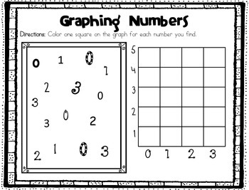 Graphing Numbers 0-20: Number Identification