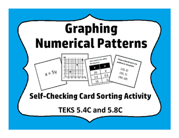 Graphing Numerical Patterns TEKS 5.4C and 5.8C