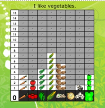 Graphing Nutrition: A Healthy Foods SMARTboard Math Activity