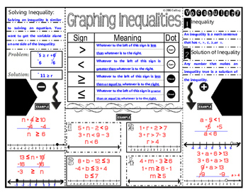 Graphing One Step Inequalities FOLDABLE