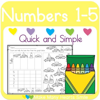 Graphing One to Five